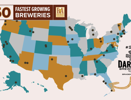 Top 50 Fastest Growing Breweries in the US